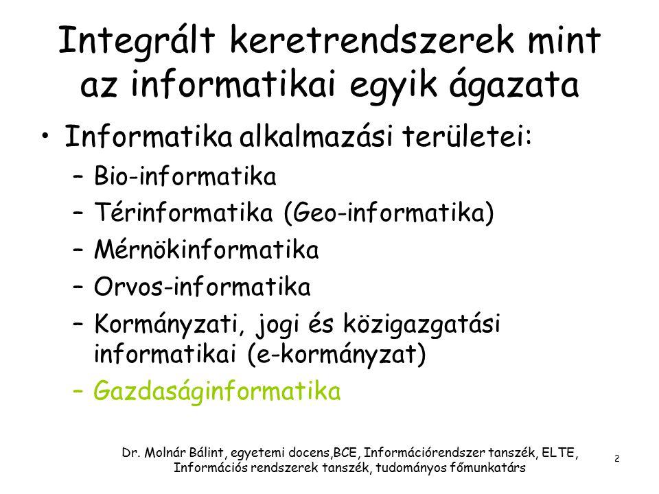 Integrált keretrendszerek mint az informatikai egyik ágazata