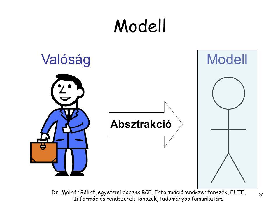 Modell Valóság Modell Absztrakció
