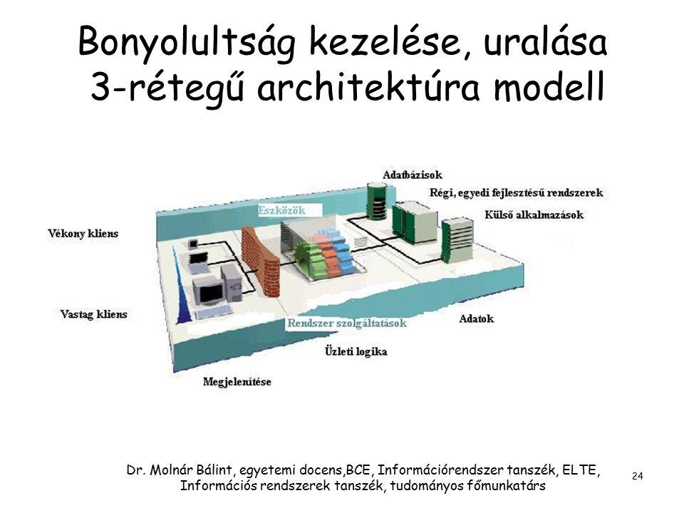Bonyolultság kezelése, uralása 3-rétegű architektúra modell