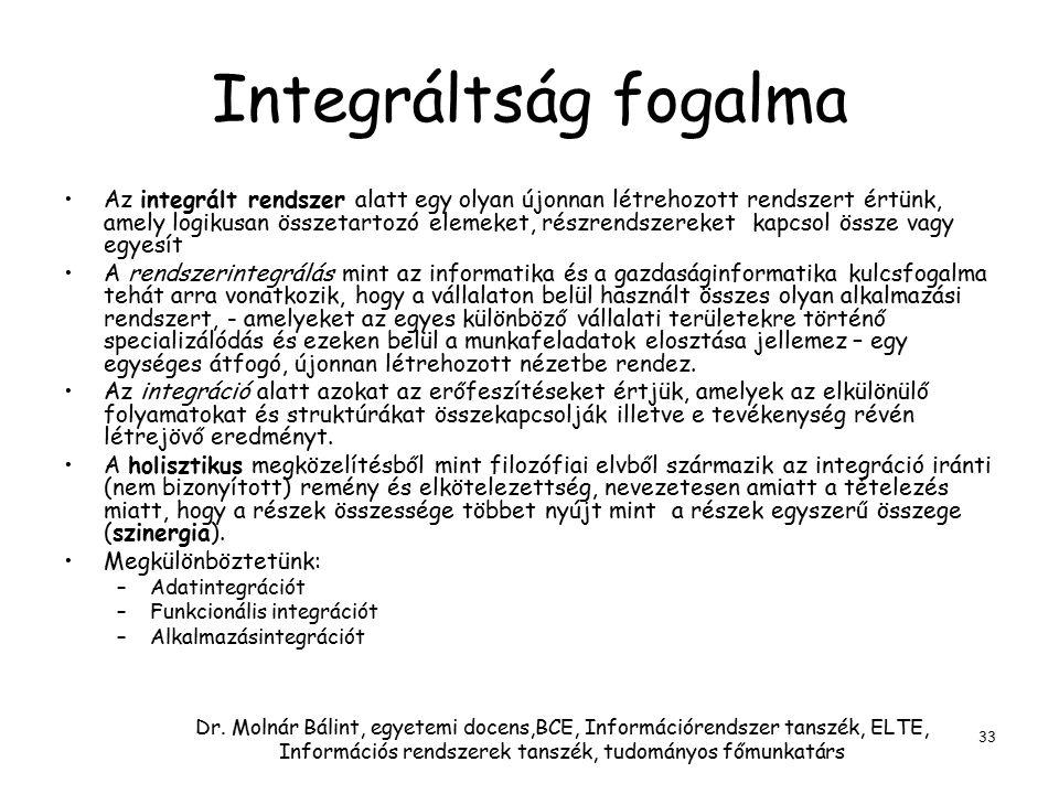 Integráltság fogalma