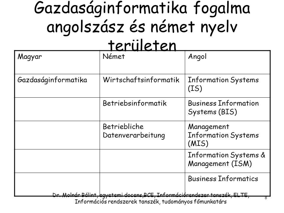 Gazdaságinformatika fogalma angolszász és német nyelv területen