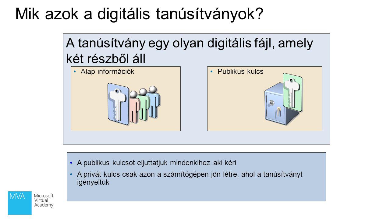 Mik azok a digitális tanúsítványok