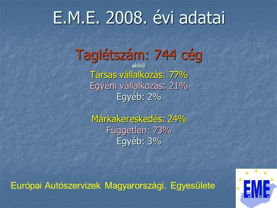 Európai Autószervizek Magyarországi. Egyesülete