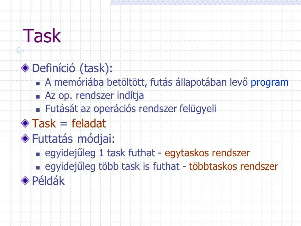 Task Definíció (task): Task = feladat Futtatás módjai: Példák