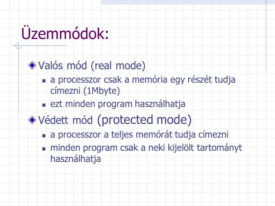 Üzemmódok: Valós mód (real mode) Védett mód (protected mode)