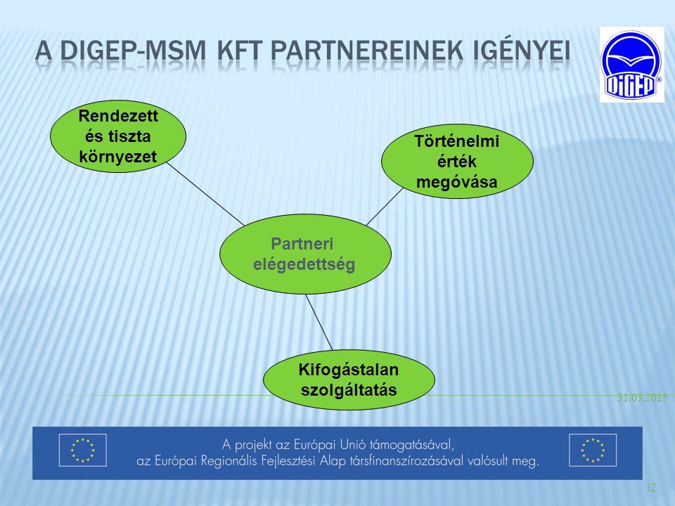 A DIGEP-MSM Kft partnereinek igényei