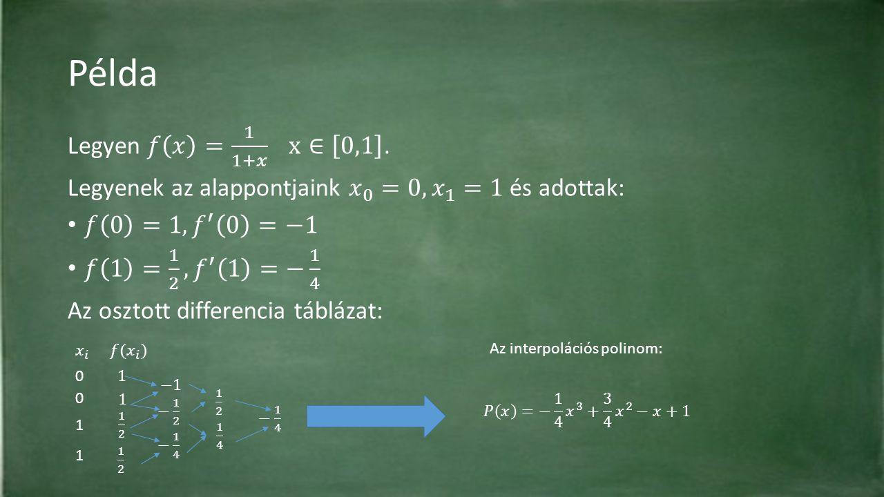 Példa Legyen 𝑓 𝑥 = 1 1+𝑥 x∈ 0,1 . Legyenek az alappontjaink 𝑥 0 =0, 𝑥 1 =1 és adottak: 𝑓 0 =1, 𝑓 ′ 0 =−1.