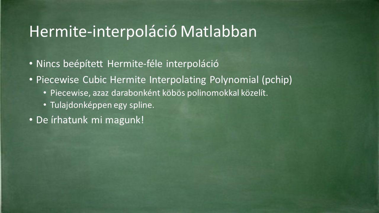 Hermite-interpoláció Matlabban