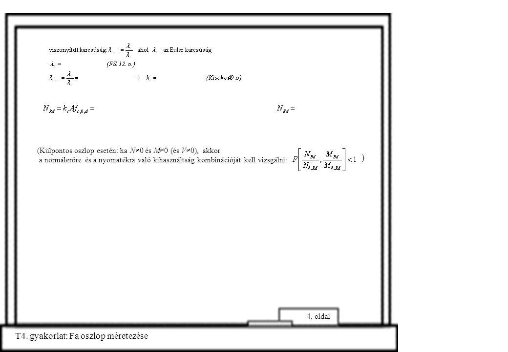 T4. gyakorlat: Fa oszlop méretezése