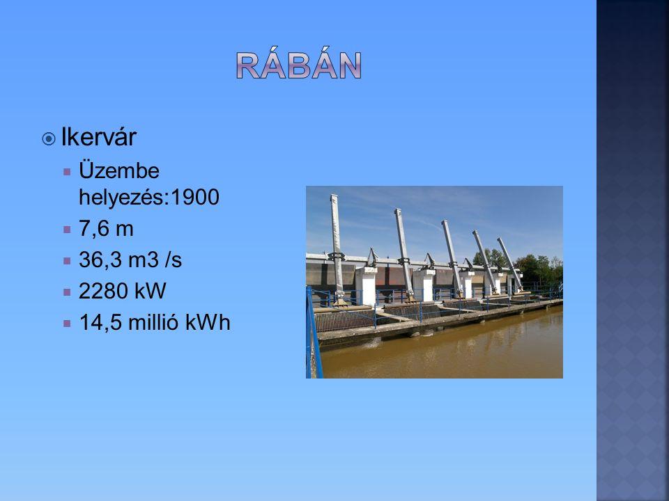 RábÁN Ikervár Üzembe helyezés:1900 7,6 m 36,3 m3 /s 2280 kW