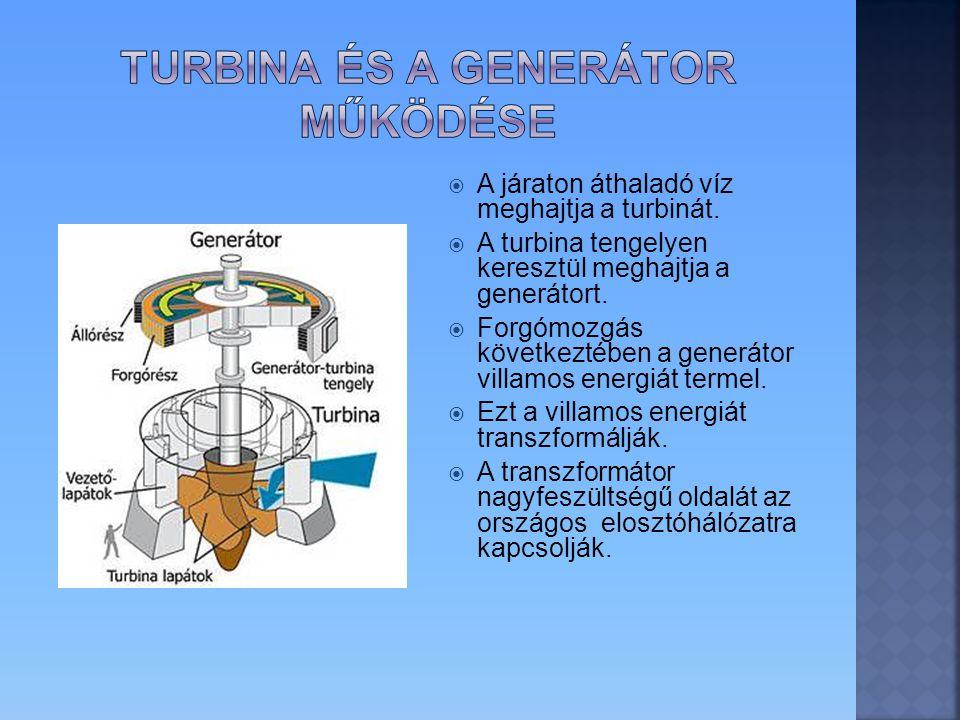 Turbina és a generátor működése