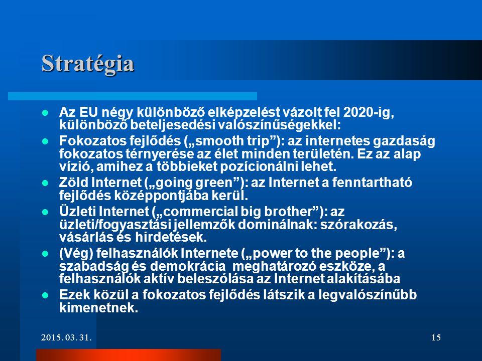 Stratégia Az EU négy különböző elképzelést vázolt fel 2020-ig, különböző beteljesedési valószínűségekkel: