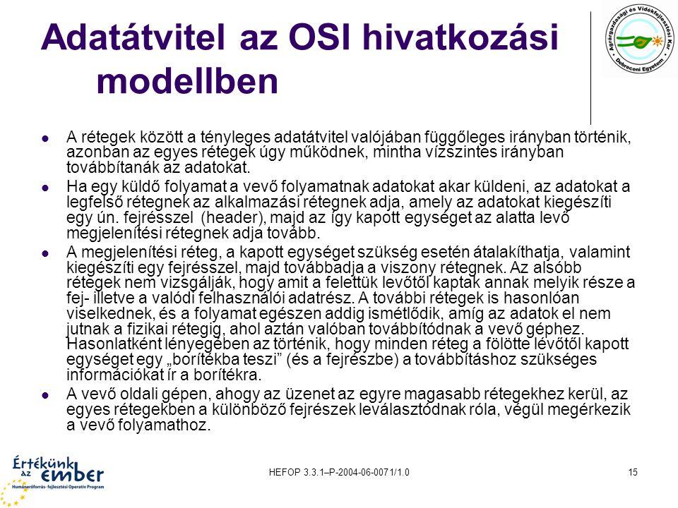 Adatátvitel az OSI hivatkozási modellben
