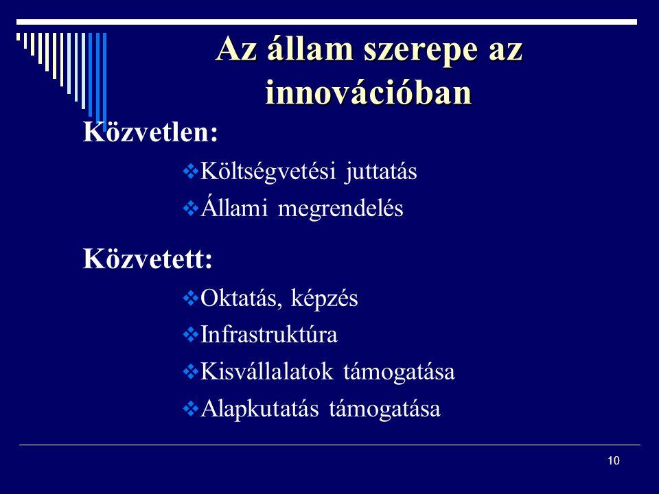 Az állam szerepe az innovációban
