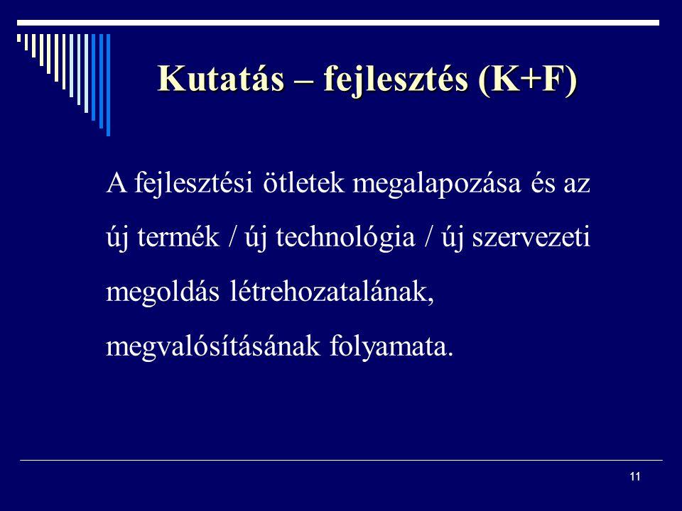 Kutatás – fejlesztés (K+F)