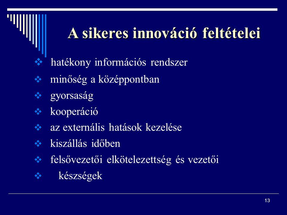 A sikeres innováció feltételei