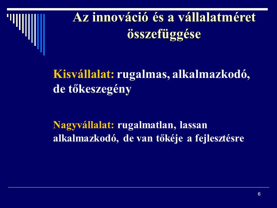 Az innováció és a vállalatméret összefüggése