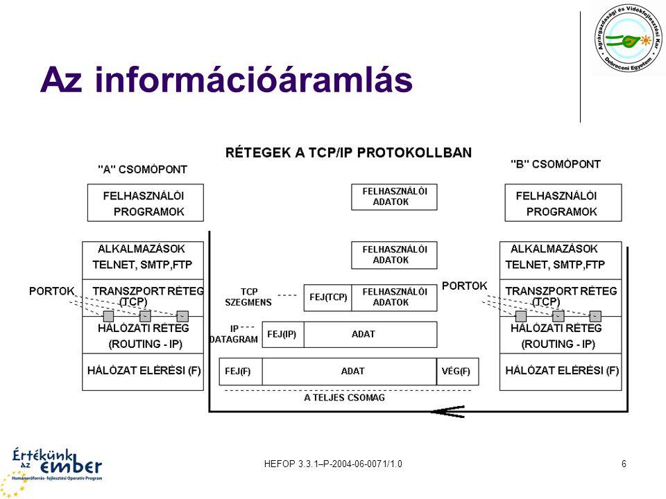 Az információáramlás HEFOP 3.3.1–P-2004-06-0071/1.0