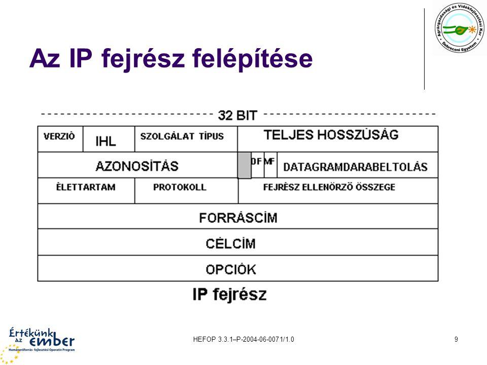 Az IP fejrész felépítése
