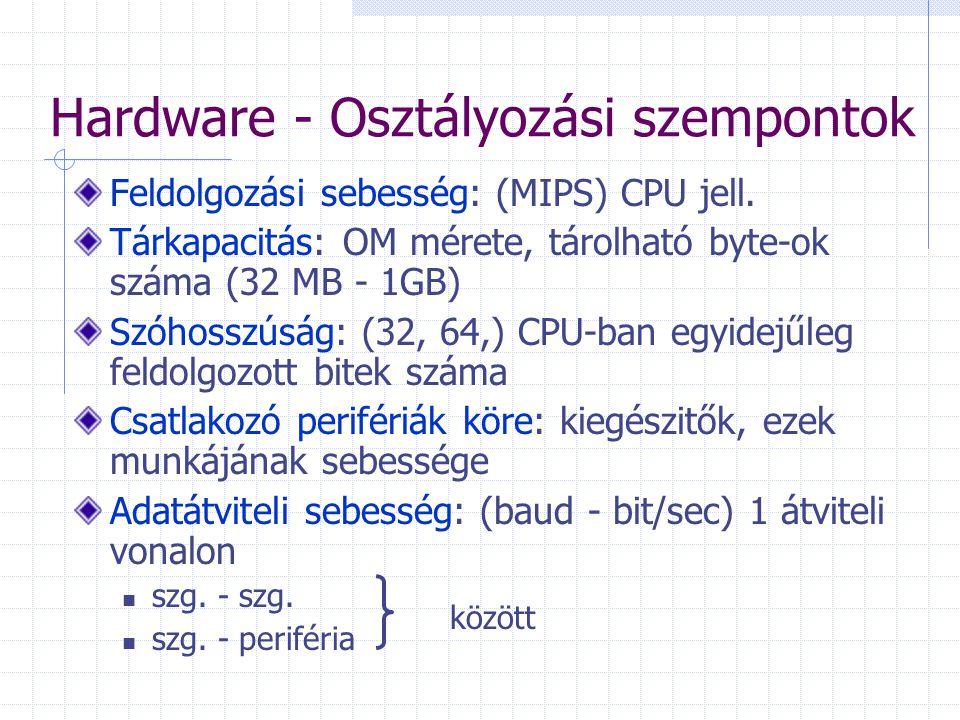 Hardware - Osztályozási szempontok