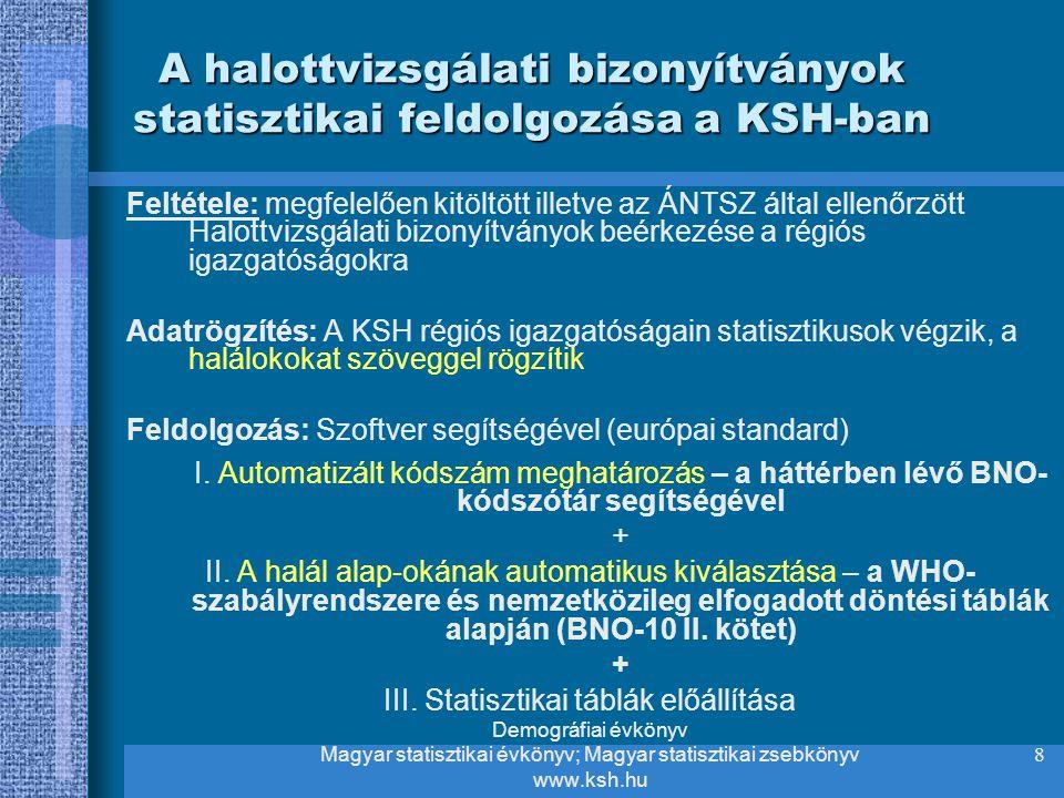 A halottvizsgálati bizonyítványok statisztikai feldolgozása a KSH-ban