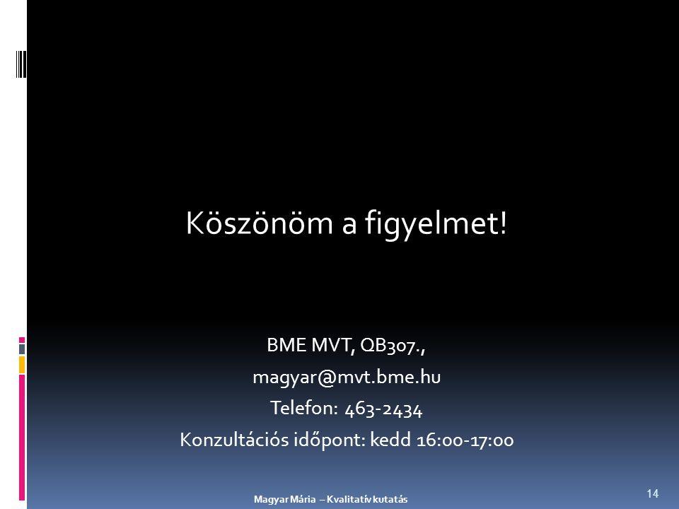 Magyar Mária – Kvalitatív kutatás