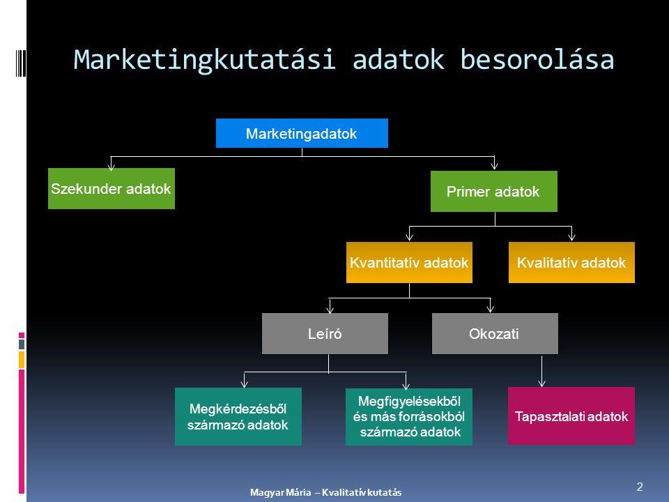 Marketingkutatási adatok besorolása