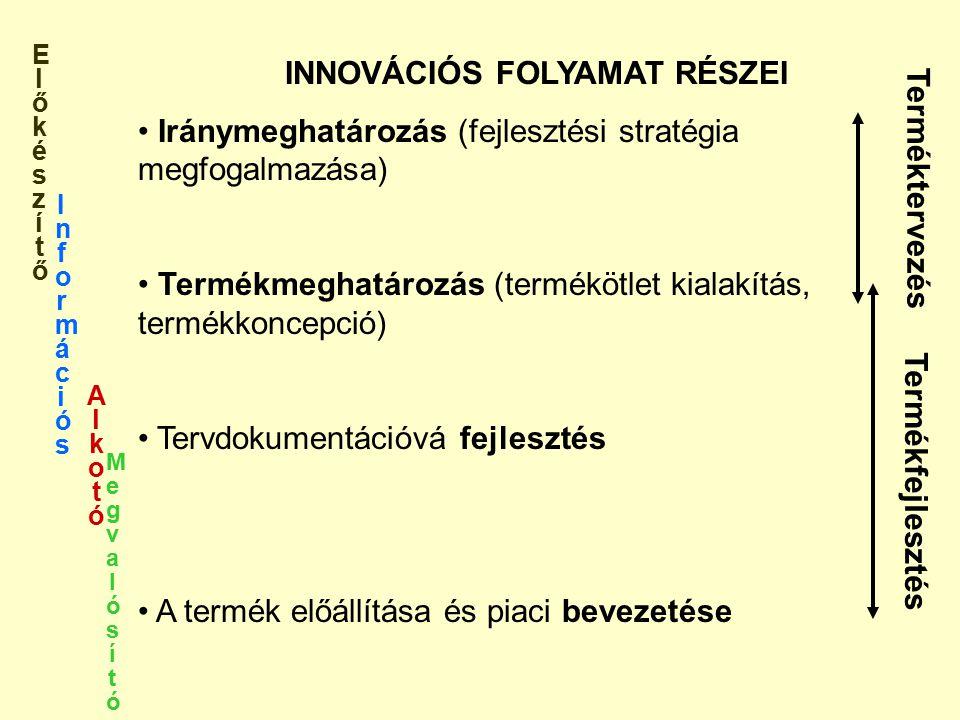 INNOVÁCIÓS FOLYAMAT RÉSZEI