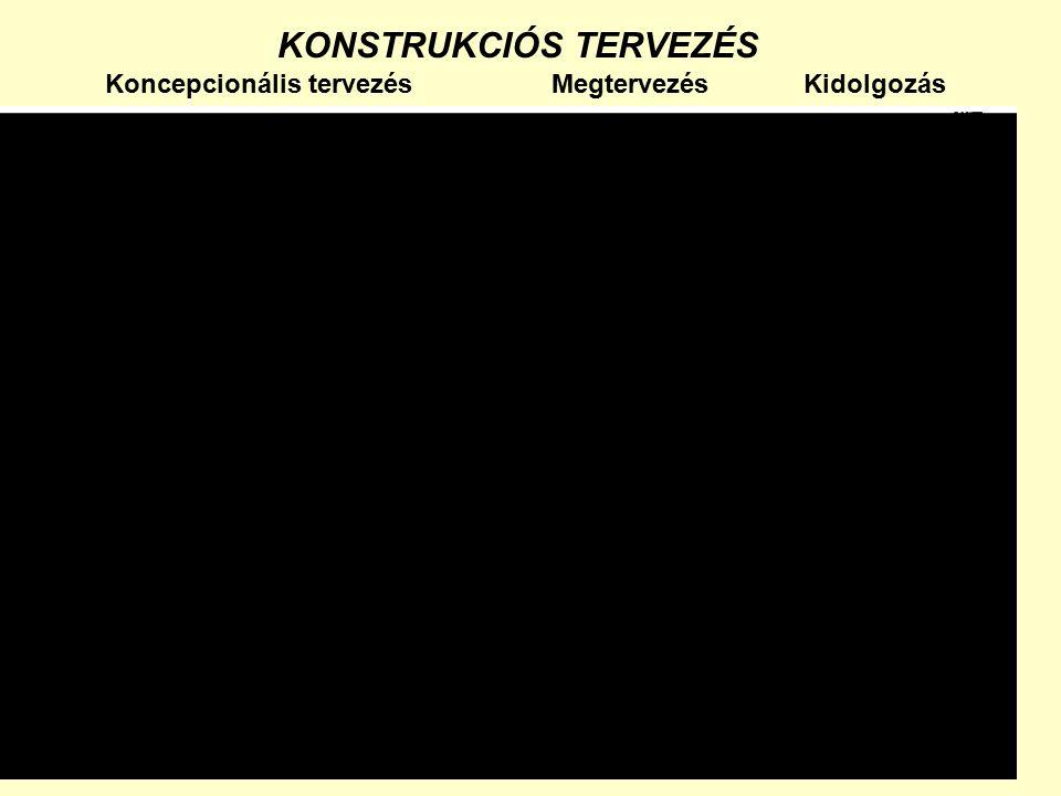 KONSTRUKCIÓS TERVEZÉS