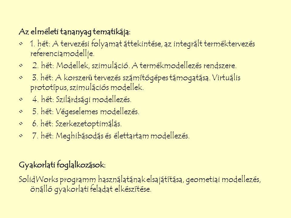 Az elméleti tananyag tematikája: