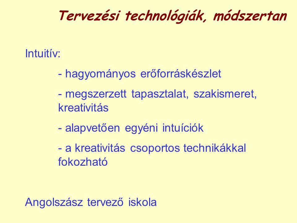 Tervezési technológiák, módszertan