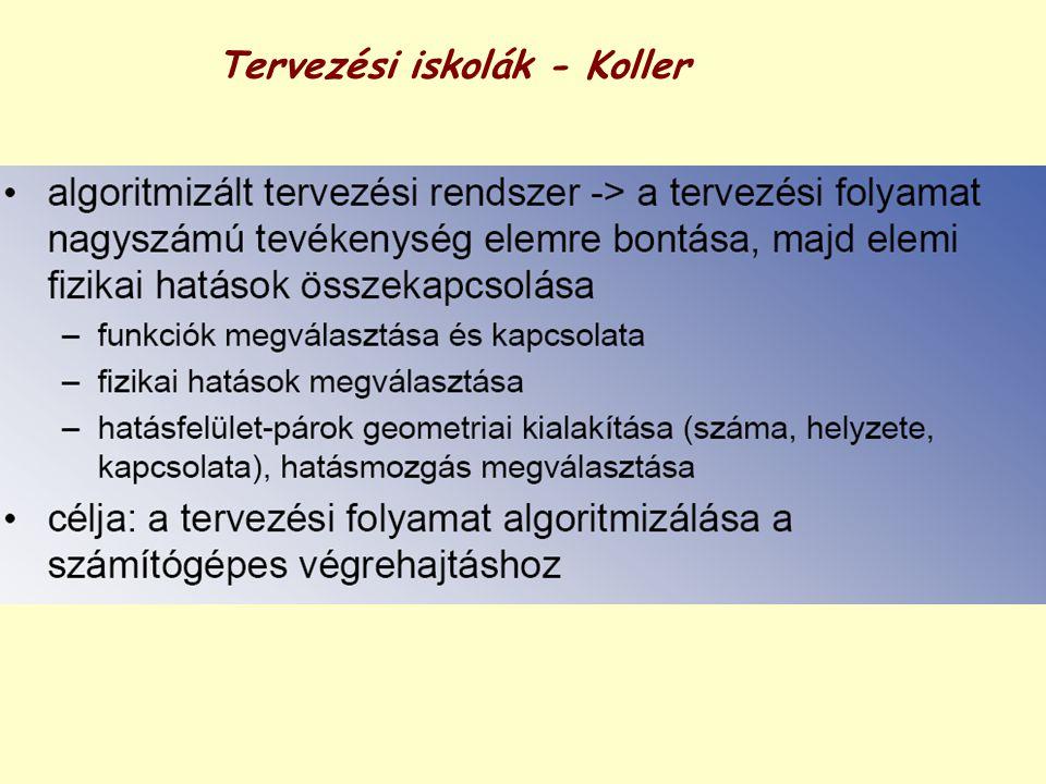 Tervezési iskolák - Koller
