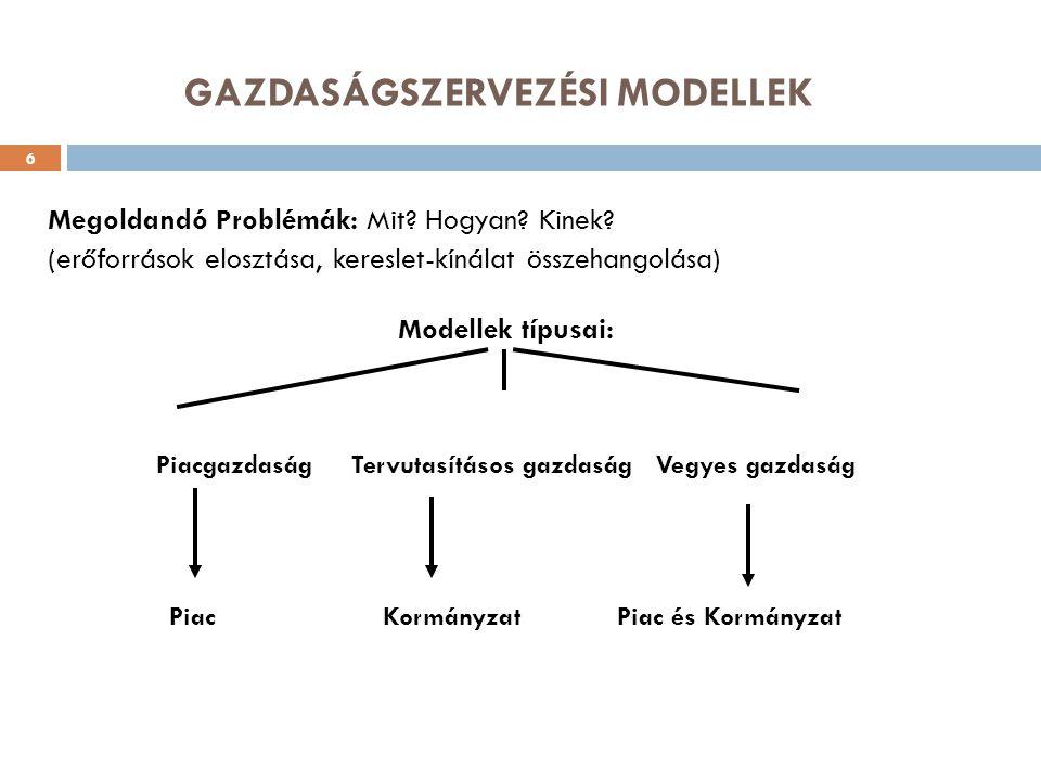 GAZDASÁGSZERVEZÉSI MODELLEK