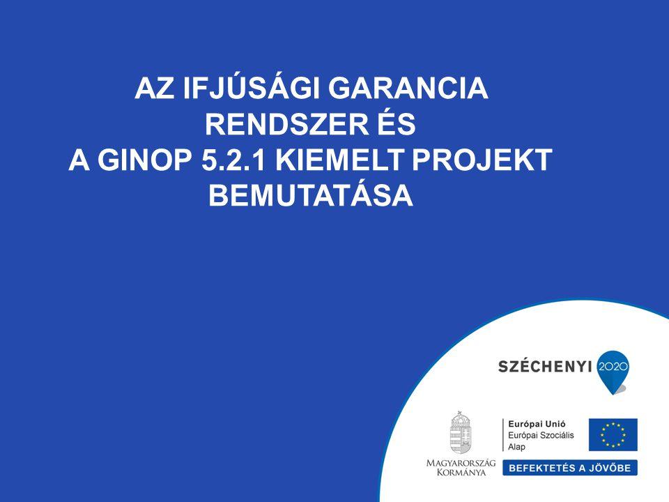 AZ IFJÚSÁGI GARANCIA RENDSZER ÉS A GINOP 5. 2