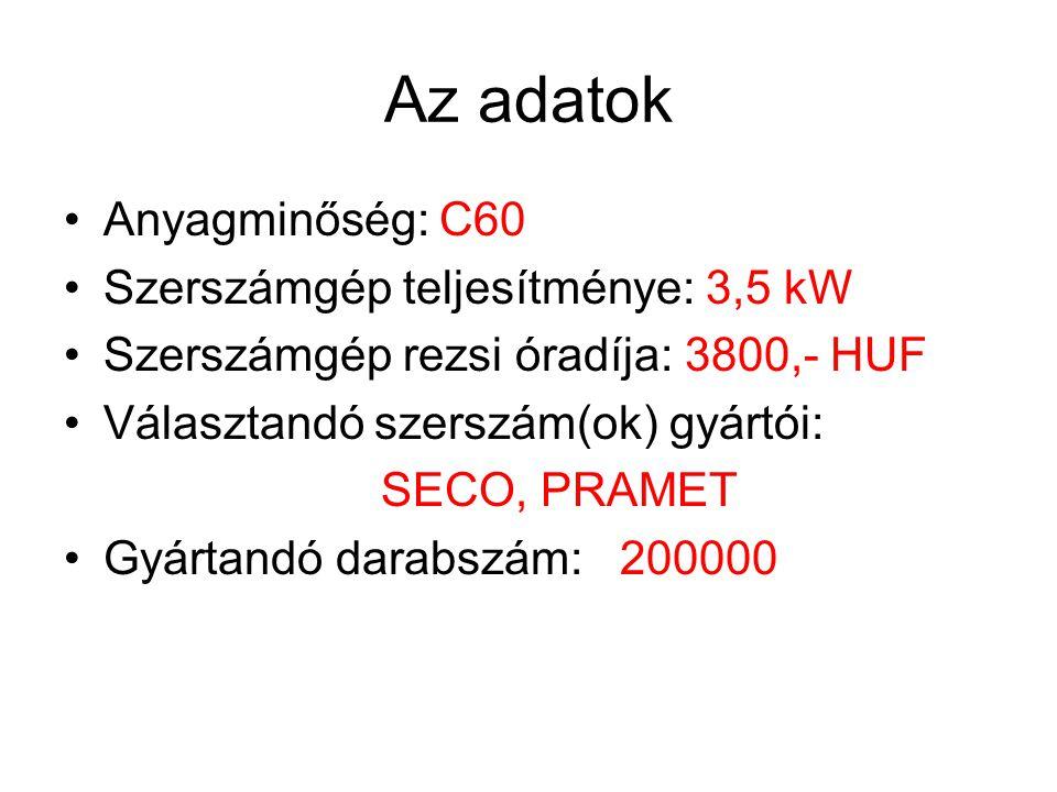 Az adatok Anyagminőség: C60 Szerszámgép teljesítménye: 3,5 kW