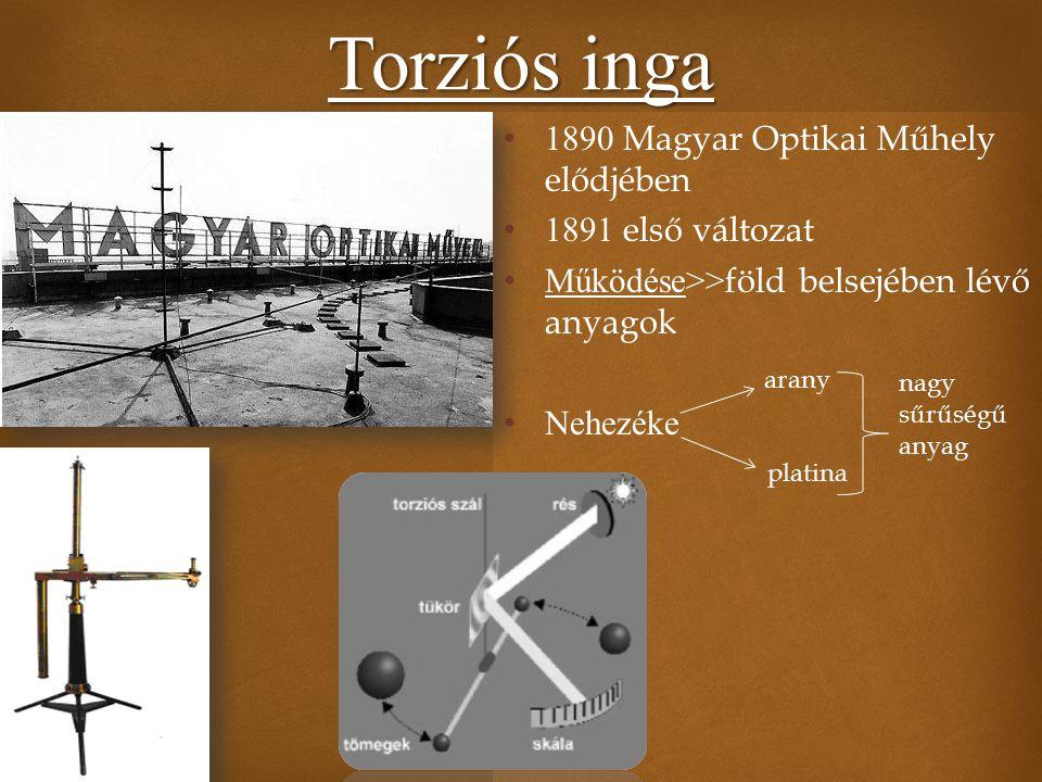 Torziós inga 1890 Magyar Optikai Műhely elődjében 1891 első változat