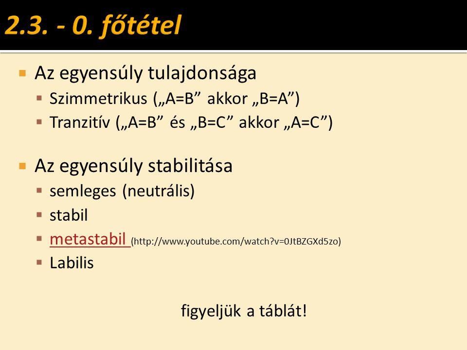 2.3. - 0. főtétel Az egyensúly tulajdonsága Az egyensúly stabilitása