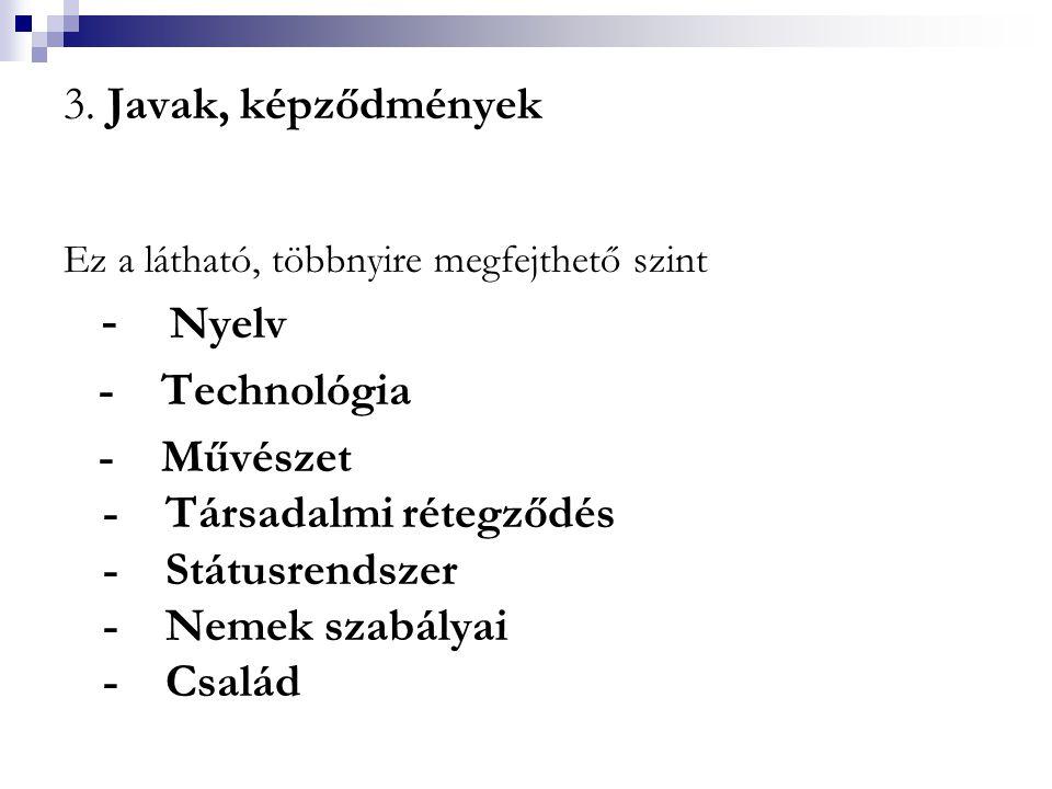 3. Javak, képződmények - Nyelv - Technológia