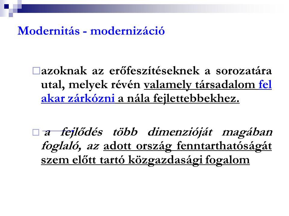 Modernitás - modernizáció