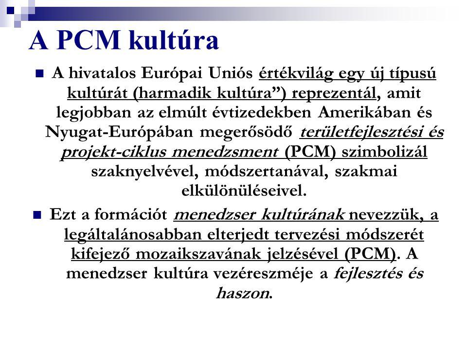 A PCM kultúra