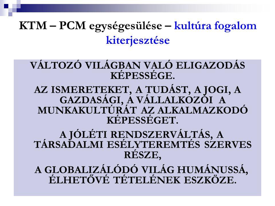 KTM – PCM egységesülése – kultúra fogalom kiterjesztése