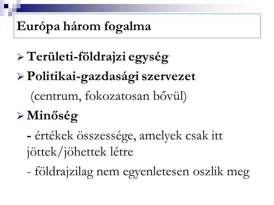 Európa három fogalma Területi-földrajzi egység. Politikai-gazdasági szervezet. (centrum, fokozatosan bővül)