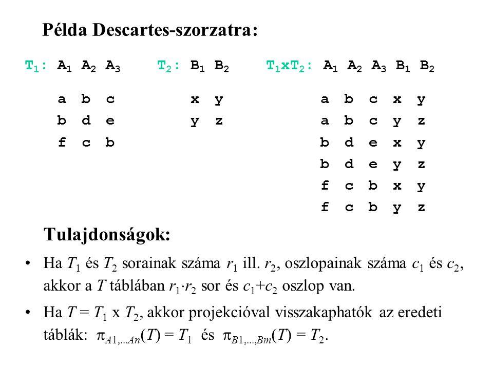 Példa Descartes-szorzatra: