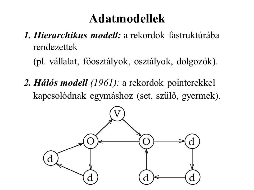 Adatmodellek 1. Hierarchikus modell: a rekordok fastruktúrába rendezettek. (pl. vállalat, főosztályok, osztályok, dolgozók).