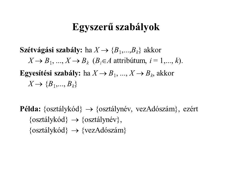 Egyszerű szabályok Szétvágási szabály: ha X  {B1,...,Bk} akkor X  B1, ..., X  Bk (BiA attribútum, i = 1,..., k).