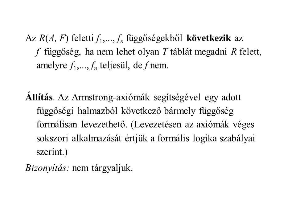Az R(A, F) feletti f1,..., fn függőségekből következik az f függőség, ha nem lehet olyan T táblát megadni R felett, amelyre f1,..., fn teljesül, de f nem.