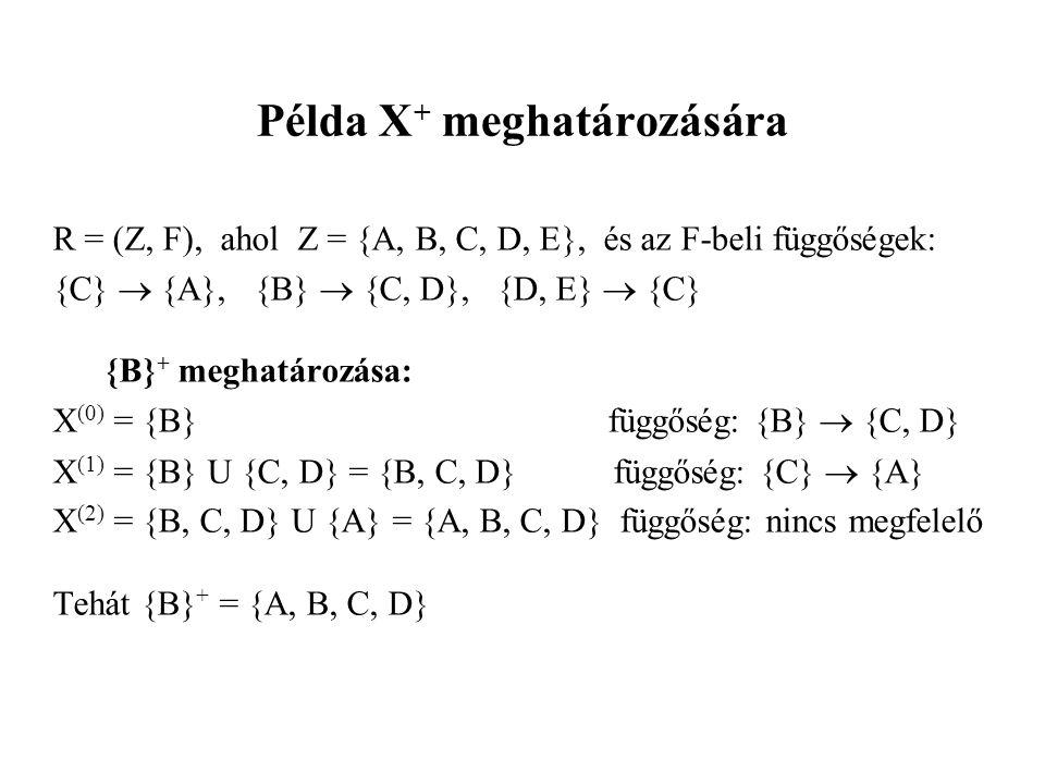 Példa X+ meghatározására
