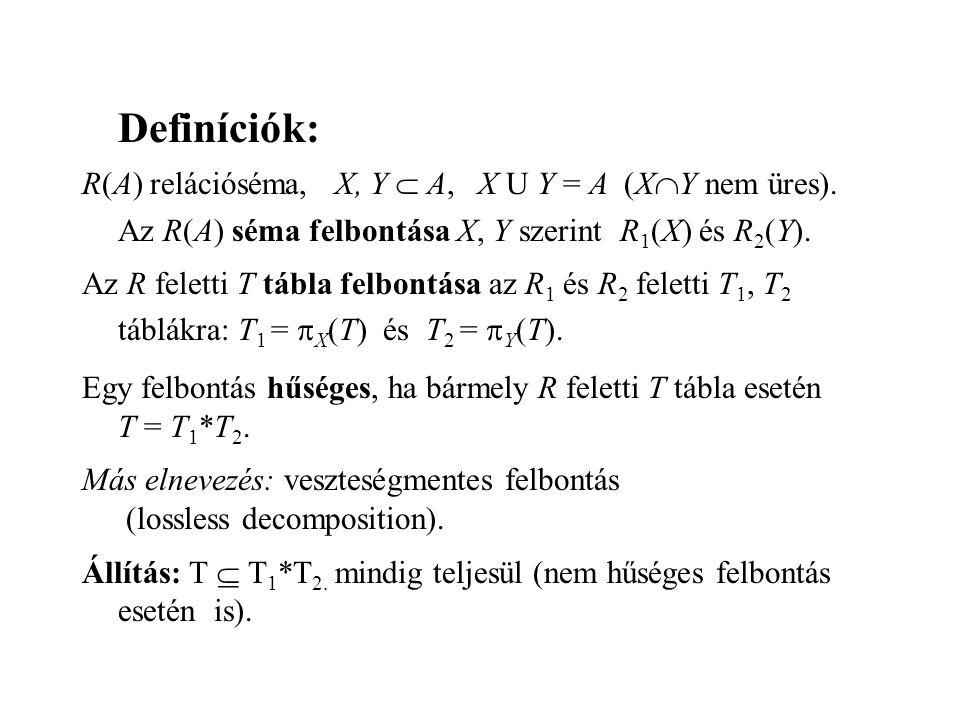 Definíciók: R(A) relációséma, X, Y  A, X U Y = A (XY nem üres). Az R(A) séma felbontása X, Y szerint R1(X) és R2(Y).