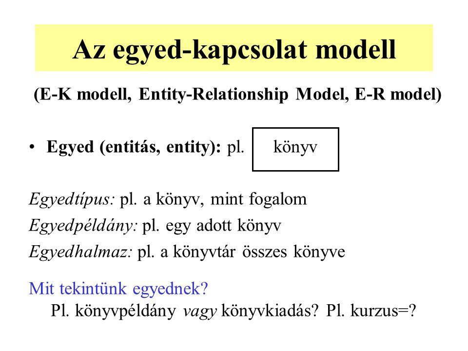 Az egyed-kapcsolat modell