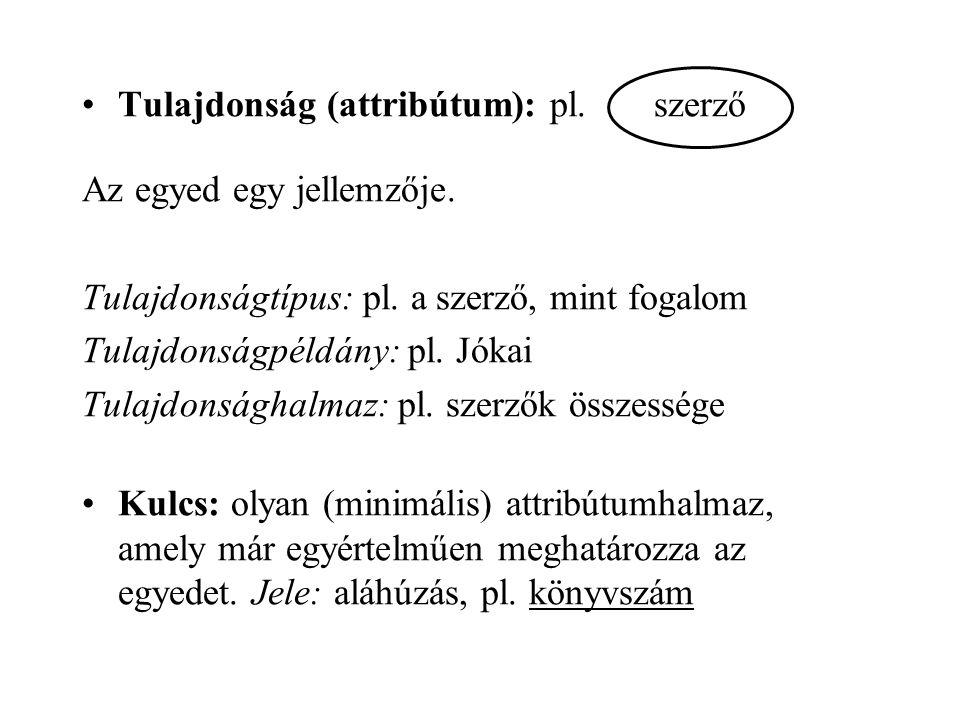 Tulajdonság (attribútum): pl. szerző